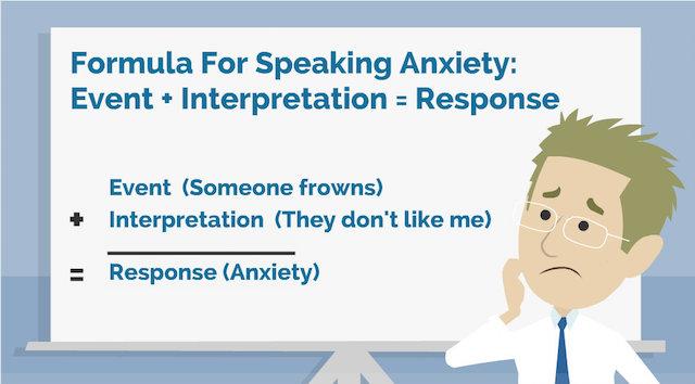 PublicSpeakingAnxietyFormula