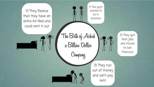 Airbnb Genesis Brand Story