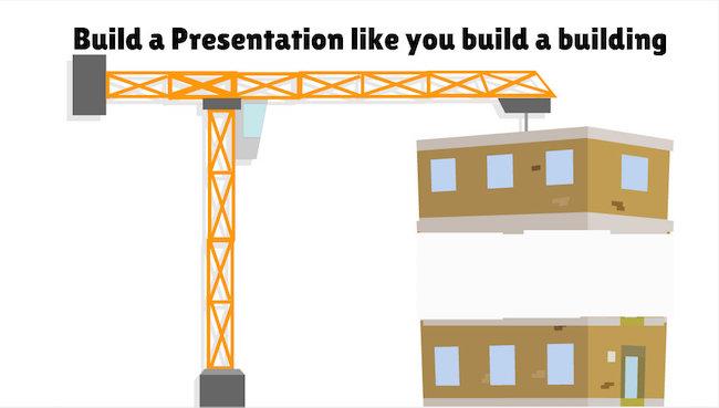 extemporaeous outline: Building Blocks of Presentations