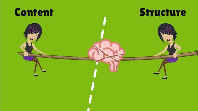 Structurevscontentofimpromtuspeaking