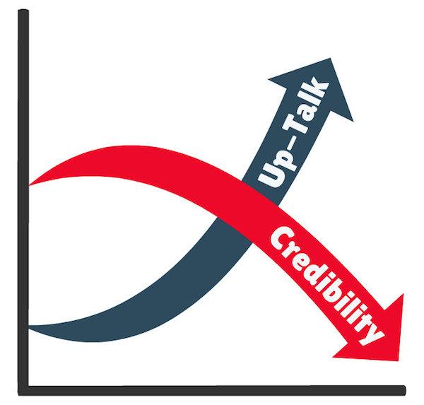 uptalk-credibility-leadership