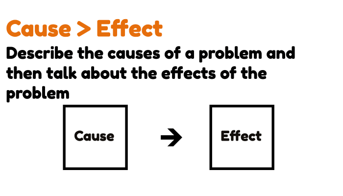 Cause and Effect Presentation Structure