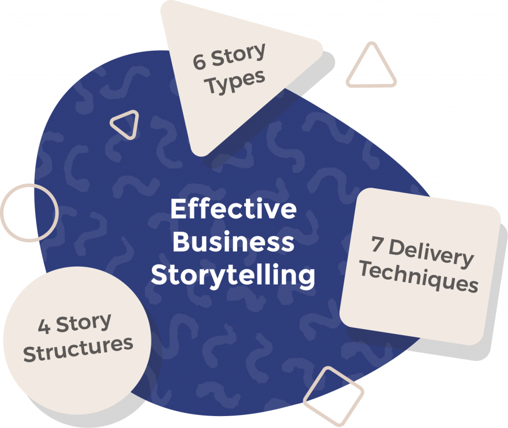 storytelling-training-diagram