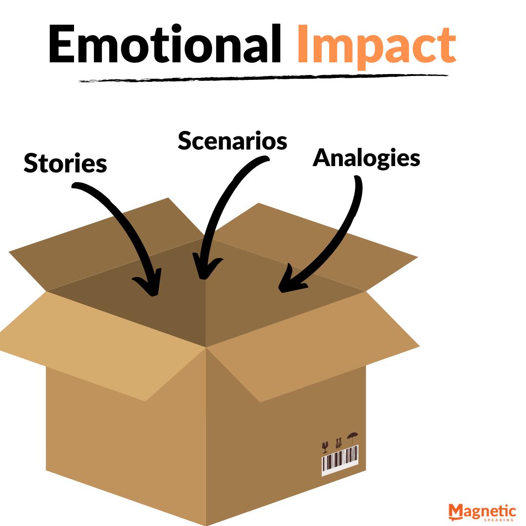 challenger-sales-presentation-emotional-impact
