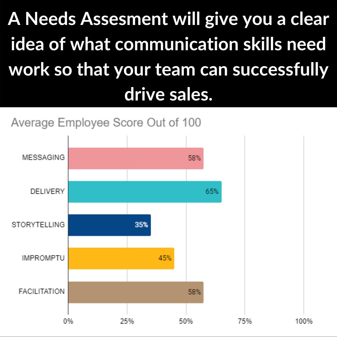 needs-assessment