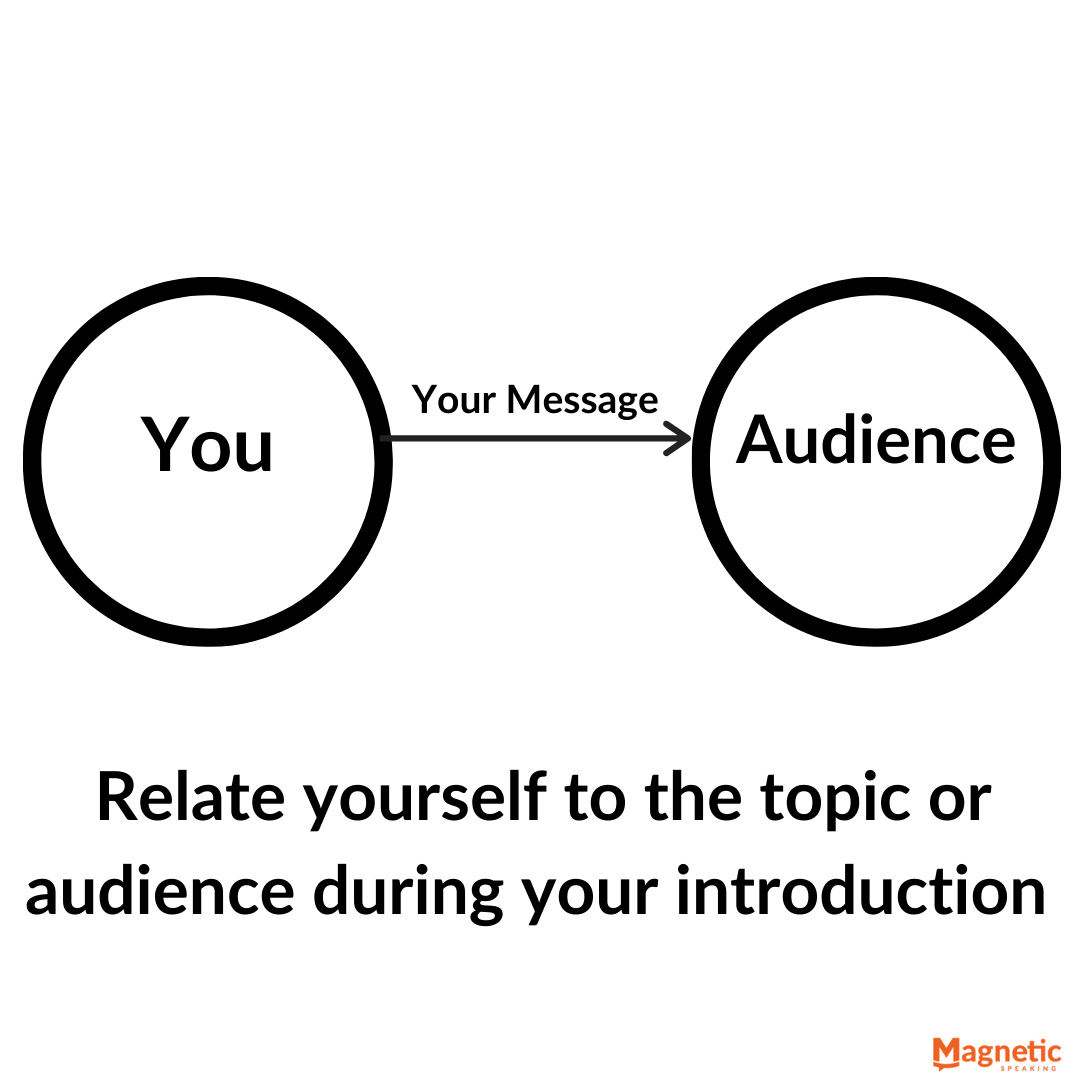 presentation-relate-to-topic-or-audience