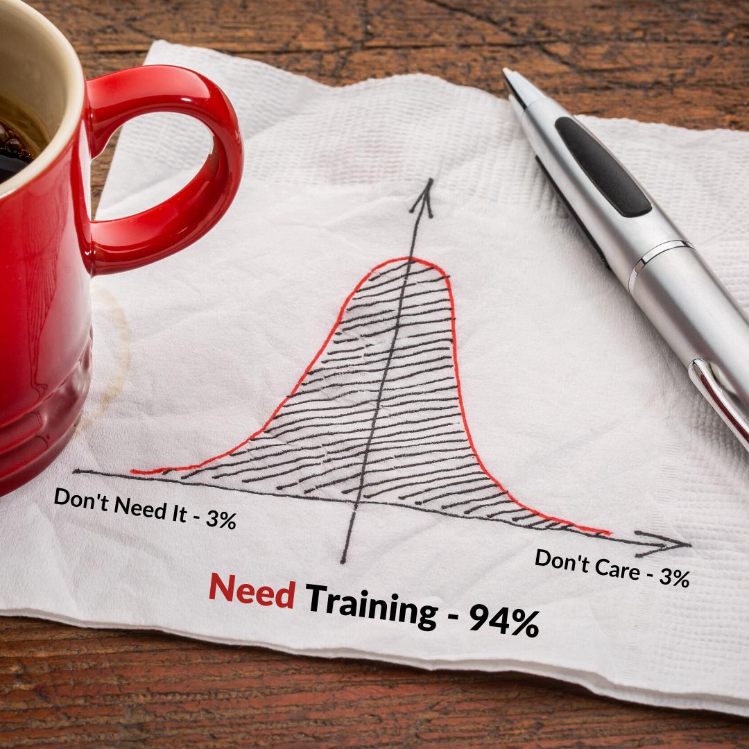 sales-training-needs