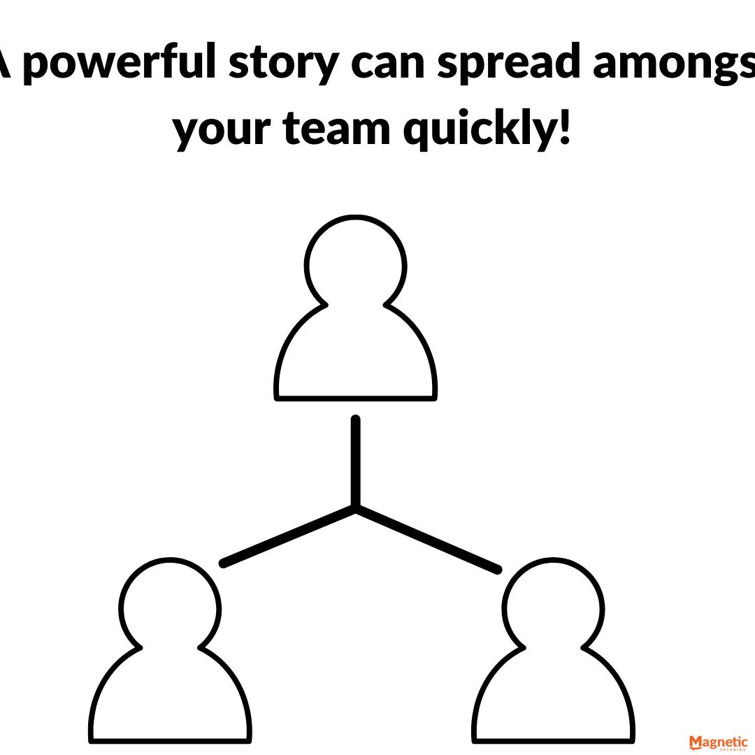 stories-spread