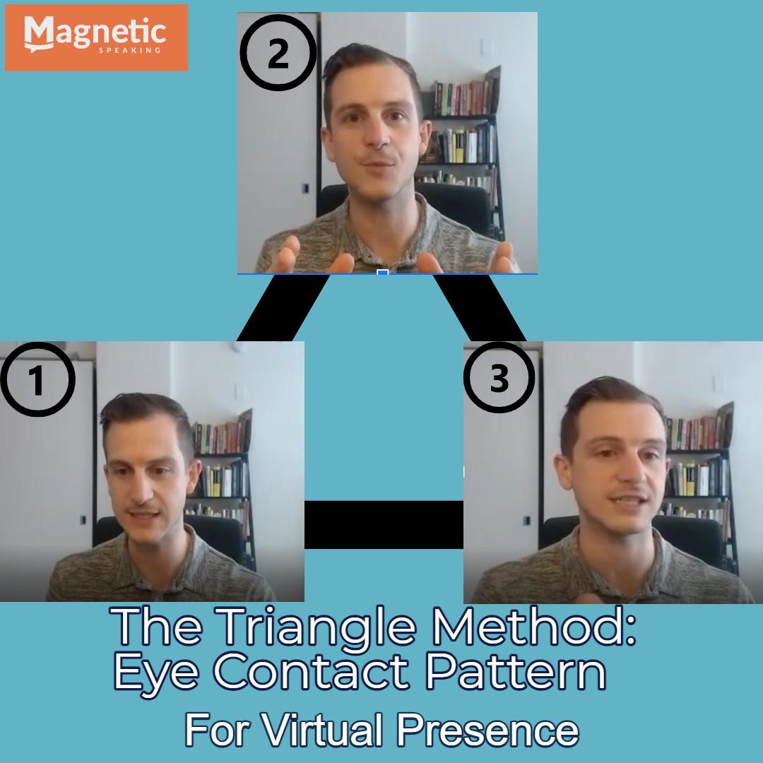 virtual-presence-triangle-method
