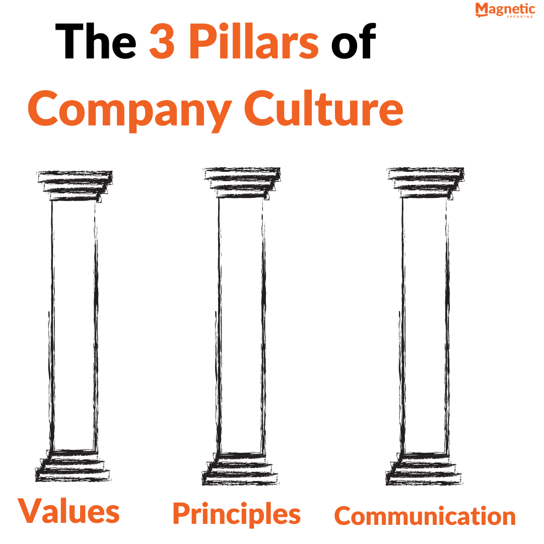 The 3 Pillars of Company Culture